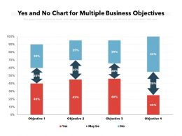 Yes And No Chart For Multiple Business Objectives