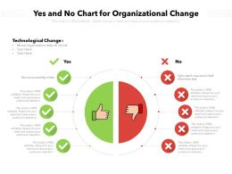 Yes And No Chart For Organizational Change