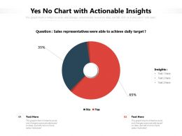 Yes No Chart With Actionable Insights
