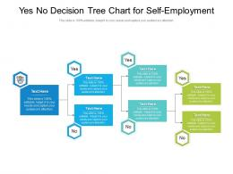 Yes No Decision Tree Chart For Self Employment Infographic Template