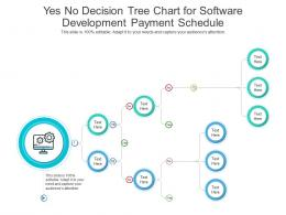 Yes No Decision Tree Chart For Software Development Payment Schedule Infographic Template