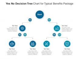 Yes No Decision Tree Chart For Typical Benefits Package Infographic Template