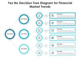 Yes No Decision Tree Diagram For Financial Market Trends Infographic Template