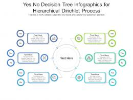 Yes No Decision Tree For Hierarchical Dirichlet Process Infographic Template