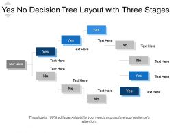 Yes No Decision Tree Layout With Three Stages