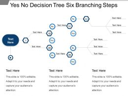 Yes No Decision Tree Six Branching Steps