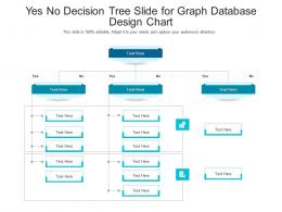 Yes No Decision Tree Slide For Graph Database Design Chart Infographic Template