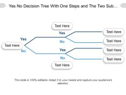 Yes No Decision Tree With One Steps And The Two Sub Parts