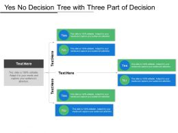 Yes No Decision Tree With Three Part Of Decision