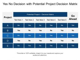 yes_no_decision_with_potential_project_decision_matrix_Slide01