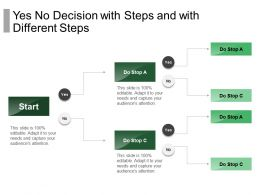 Yes No Decision With Steps And With Different Steps