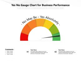 Yes No Gauge Chart For Business Performance