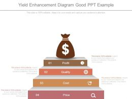 Yield Enhancement Diagram Good Ppt Example