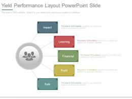Yield Performance Layout Powerpoint Slide