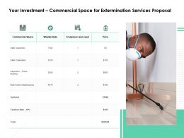 Your Investment Commercial Space For Extermination Services Proposal Ppt File