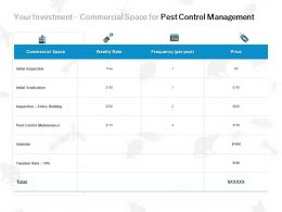 Your Investment Commercial Space For Pest Control Management Ppt Powerpoint Presentation