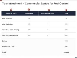 Your Investment Commercial Space For Pest Control Ppt Model Pictures