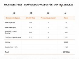 Your Investment Commercial Space For Pest Control Services Ppt Powerpoint Presentation