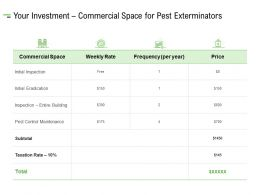 Your Investment Commercial Space For Pest Exterminators Ppt Powerpoint Presentation Ideas