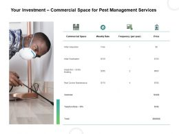 Your Investment Commercial Space For Pest Management Services Ppt Powerpoint