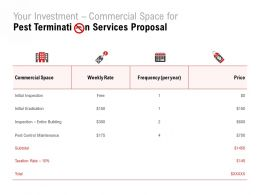 Your Investment Commercial Space For Pest Termination Services Proposal Ppt Powerpoint Presentation Show