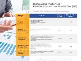 Your Investment Development Digital Marketing Service Provider Proposal Ppt Powerpoint Download