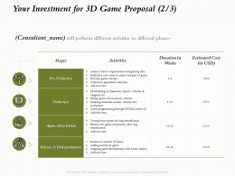 Your Investment For 3D Game Proposal Activities Ppt Powerpoint Presentation Outline