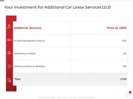 Your Investment For Additional Car Lease Services Ppt Powerpoint Presentation Icon