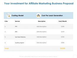Your Investment For Affiliate Marketing Business Proposal Ppt Powerpoint Presentation Show