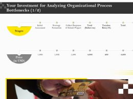 Your Investment For Analyzing Organizational Process Bottlenecks Price Ppt Demonstration