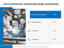 Your Investment For Android App Design And Develop Ppt Powerpoint Presentation Model