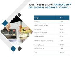 Your Investment For Android App Developers Proposal Contd Ppt Template