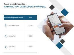 Your Investment For Android App Developers Proposal Ppt Gallery