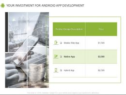 Your Investment For Android App Development Ppt Powerpoint Presentation File Picture