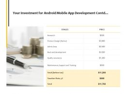 Your Investment For Android Mobile App Development Contd Ppt Powerpoint Presentation Layouts Slide Portrait
