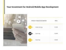 Your Investment For Android Mobile App Development Technology Ppt Powerpoint Presentation Summary Graphic