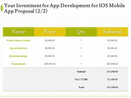 Your Investment For App Development For IOS Mobile App Proposal Ppt Powerpoint Slide