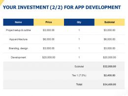 Your Investment For App Development Ppt Powerpoint Presentation Designs Download