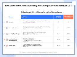 Your Investment For Automating Marketing Activities Services Duration Ppt Demonstration