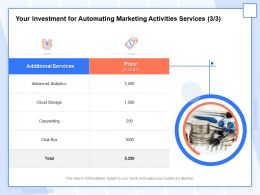 Your Investment For Automating Marketing Activities Services Storage Ppt File Display