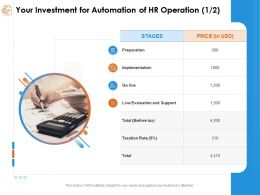 Your Investment For Automation Of Hr Operation Implementation Ppt Powerpoint Presentation Visual Aids