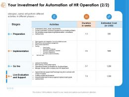 Your Investment For Automation Of Hr Operation Overall Functionality Ppt Powerpoint Presentation Files