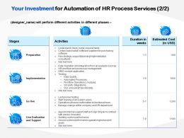 Your Investment For Automation Of HR Process Services Peparation Ppt Model