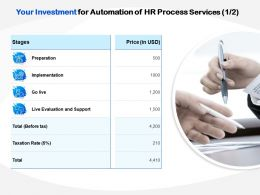 Your Investment For Automation Of HR Process Services Support Ppt Powerpoint Gallery
