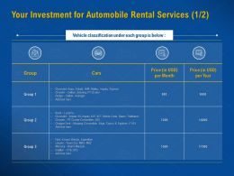 Your Investment For Automobile Rental Services Charger Ford Ppt Presentation Summary Mockup