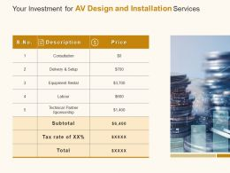 Your Investment For Av Design And Installation Services Ppt Powerpoint Presentation Gallery Picture