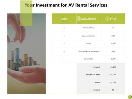 Your Investment For Av Rental Services Ppt Powerpoint Presentation Visual Aids Ideas