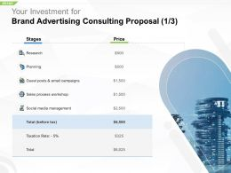 Your Investment For Brand Advertising Consulting Proposal Ppt Powerpoint Slides