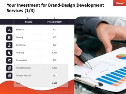 Your Investment For Brand Design Development Services Ppt Powerpoint Icon Deck