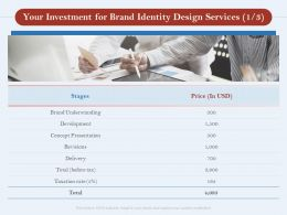 Your Investment For Brand Identity Design Services L1730 Ppt Powerpoint Pictures